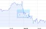 VOLATILITY S&P 500 (^VIX)